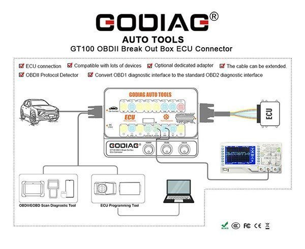 godiag-gt100-review-3.jpg