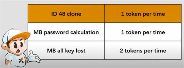 key-tool-plus-token-bonus-point-fees-guide-2.jpg