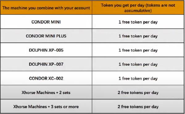 key-tool-plus-token-bonus-point-fees-guide-3.jpg